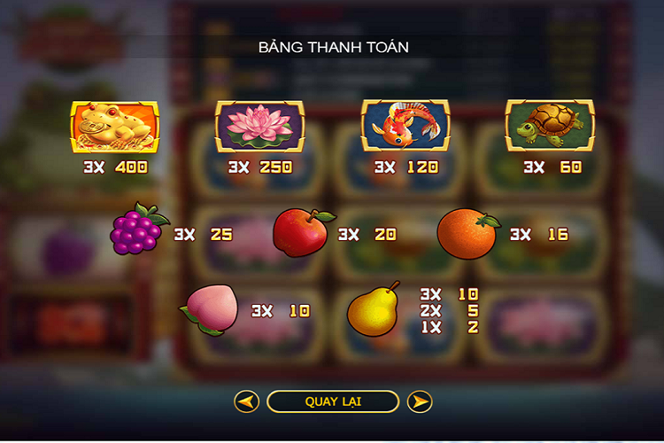 Ty le thanh toan game Leap Of Fortune